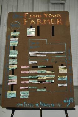 find_farmer